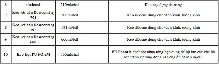silicon 2